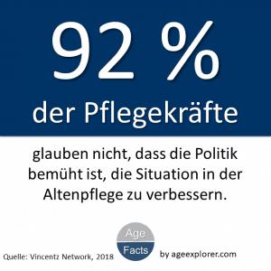 agefacts gundolf meyer-hentschel